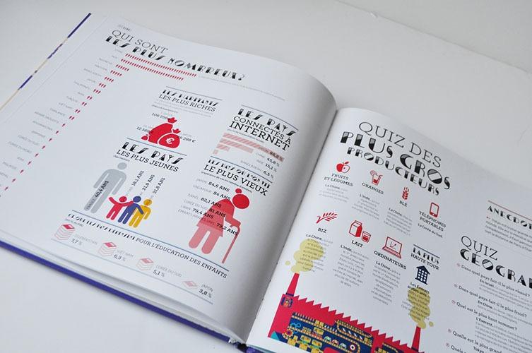 L'atlas Des Grands Curieux 4