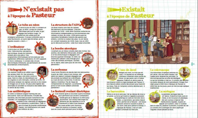 Contenu Du Livre-jeu Déjoue Les Pièges Pour Article D'actu