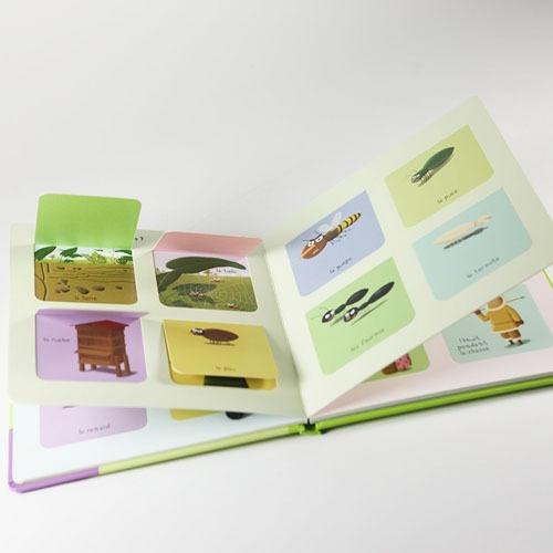 Contenu De La Collection Secrets De Fabrication Pour Portfolio