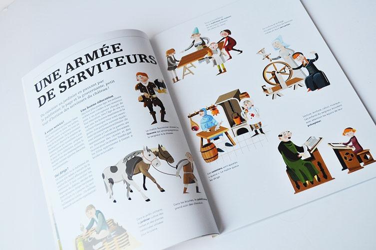 Contenu Du Livre-jeu Dans Mon Château Fort Pour Portfolio